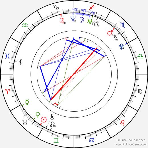Hisato Izaki astro natal birth chart, Hisato Izaki horoscope, astrology
