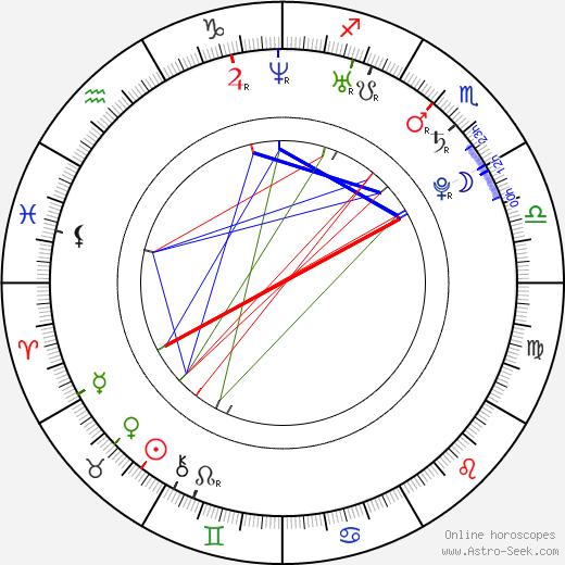 Jasmine Rouge день рождения гороскоп, Jasmine Rouge Натальная карта онлайн