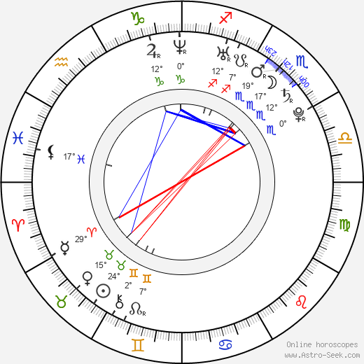 Jessica Boone birth chart, biography, wikipedia 2019, 2020