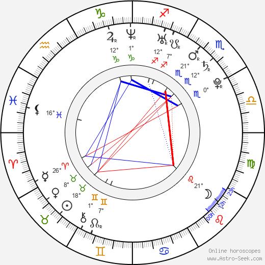 Julia Whelan birth chart, biography, wikipedia 2018, 2019