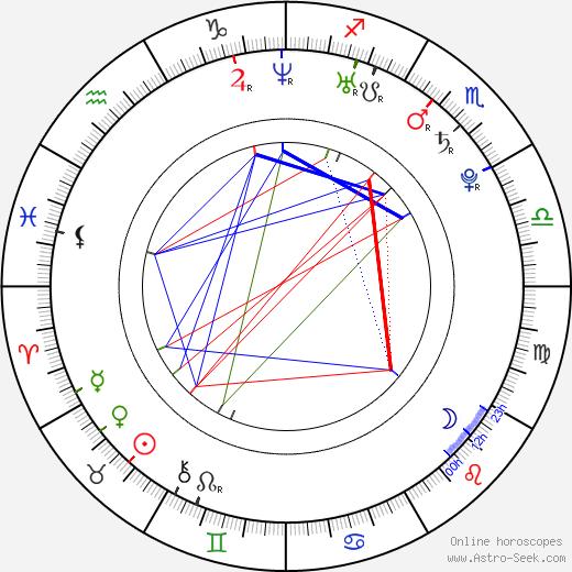 Julia Whelan astro natal birth chart, Julia Whelan horoscope, astrology