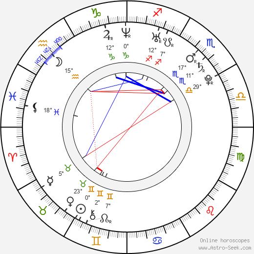 Julius Jellinek birth chart, biography, wikipedia 2018, 2019