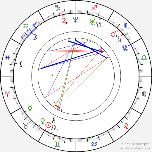 Julius Jellinek astro natal birth chart, Julius Jellinek horoscope, astrology