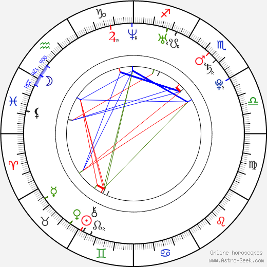 Karoline Herfurth tema natale, oroscopo, Karoline Herfurth oroscopi gratuiti, astrologia