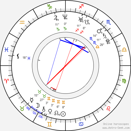 KayCee Stroh birth chart, biography, wikipedia 2020, 2021