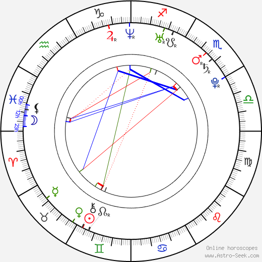 Kenneth Bjerre birth chart, Kenneth Bjerre astro natal horoscope, astrology