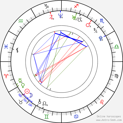 Kerry Bishé astro natal birth chart, Kerry Bishé horoscope, astrology