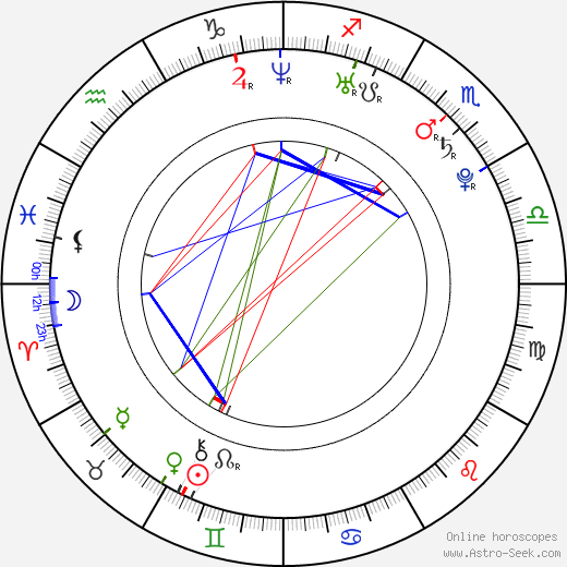 Marion Raven astro natal birth chart, Marion Raven horoscope, astrology