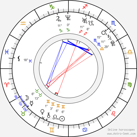 Mi In Nae Jang birth chart, biography, wikipedia 2019, 2020