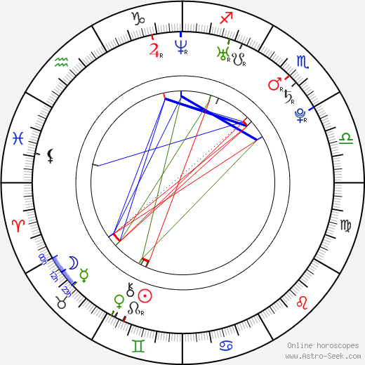 Mi In Nae Jang astro natal birth chart, Mi In Nae Jang horoscope, astrology