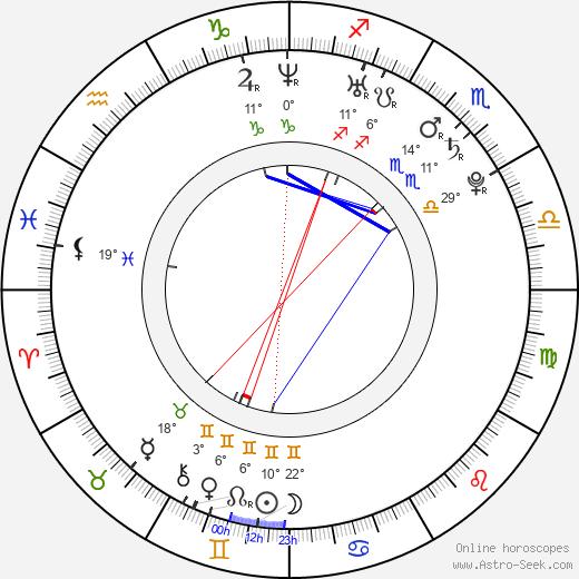 Nate Robinson birth chart, biography, wikipedia 2019, 2020