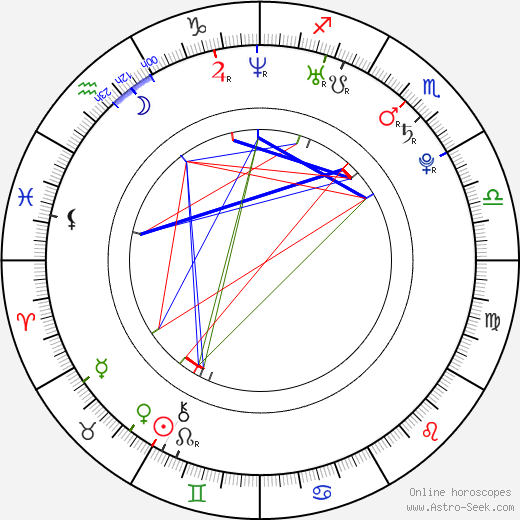 Naturi Naughton astro natal birth chart, Naturi Naughton horoscope, astrology