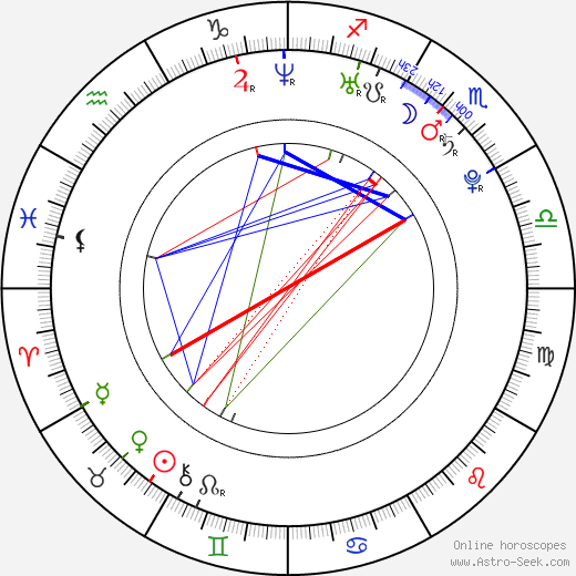 Samantha Noble astro natal birth chart, Samantha Noble horoscope, astrology