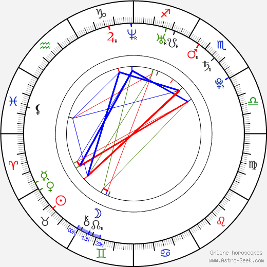 Sang-mi Nam astro natal birth chart, Sang-mi Nam horoscope, astrology