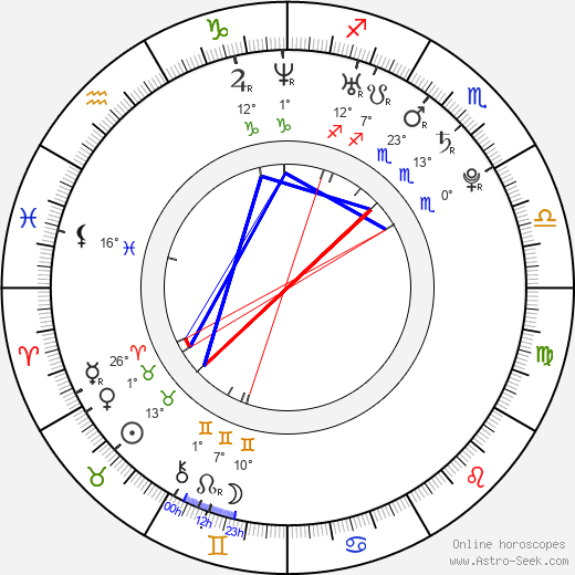 Sara Casasnovas birth chart, biography, wikipedia 2019, 2020