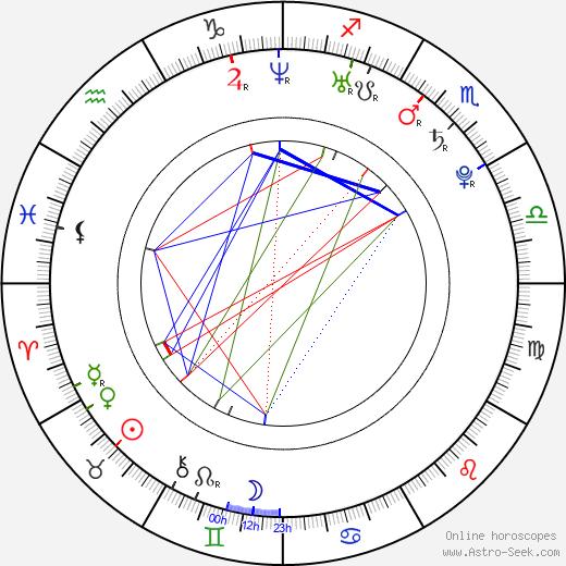Sarah Meier birth chart, Sarah Meier astro natal horoscope, astrology