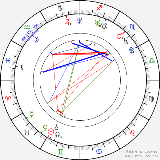 Sunkrish Bala astro natal birth chart, Sunkrish Bala horoscope, astrology