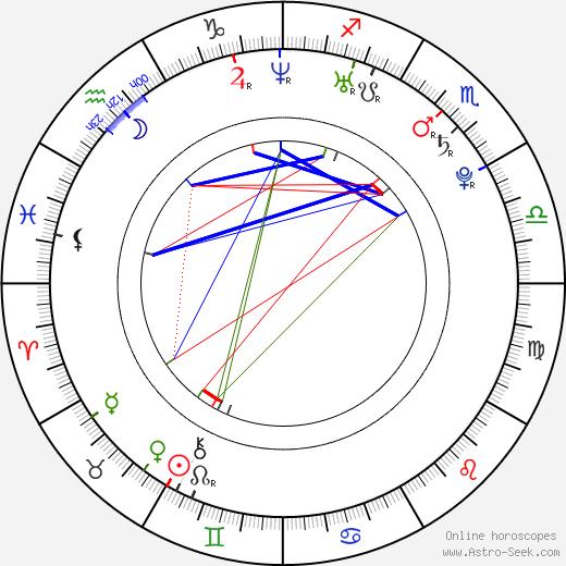Syamsul Yusof день рождения гороскоп, Syamsul Yusof Натальная карта онлайн