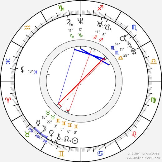 Togan Gökbakar birth chart, biography, wikipedia 2019, 2020