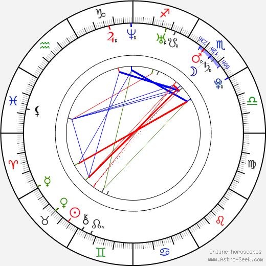 Tomáš Říha tema natale, oroscopo, Tomáš Říha oroscopi gratuiti, astrologia