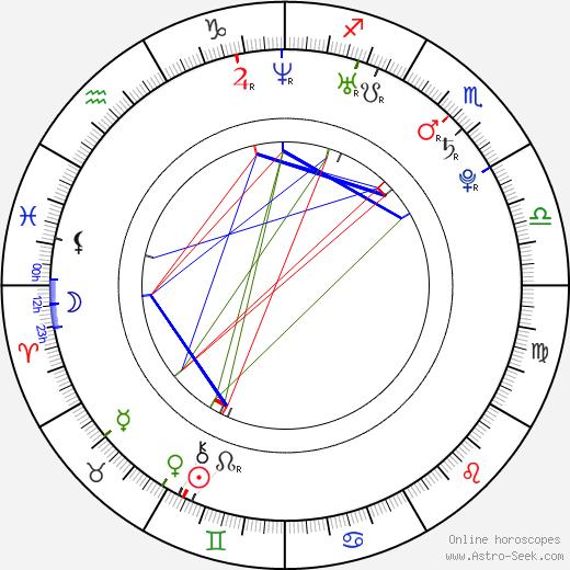 Unnur Birna Vilhjálmsdóttir tema natale, oroscopo, Unnur Birna Vilhjálmsdóttir oroscopi gratuiti, astrologia