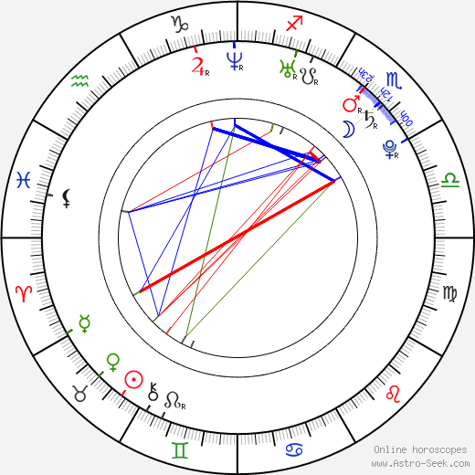 Verena Rehm tema natale, oroscopo, Verena Rehm oroscopi gratuiti, astrologia