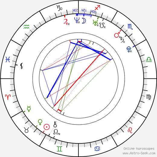 Vladimír Kryštof Maliňák birth chart, Vladimír Kryštof Maliňák astro natal horoscope, astrology