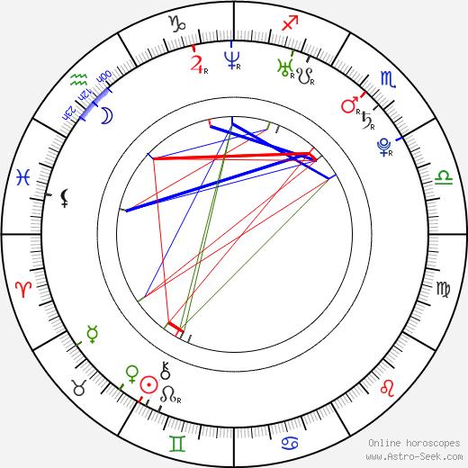Zuzana Stavná astro natal birth chart, Zuzana Stavná horoscope, astrology
