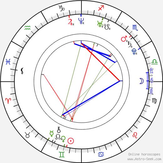 A. J. Presley astro natal birth chart, A. J. Presley horoscope, astrology