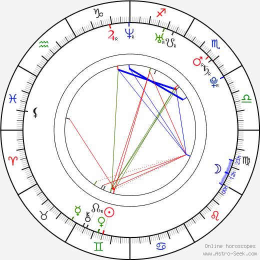 Antonia Prebble astro natal birth chart, Antonia Prebble horoscope, astrology