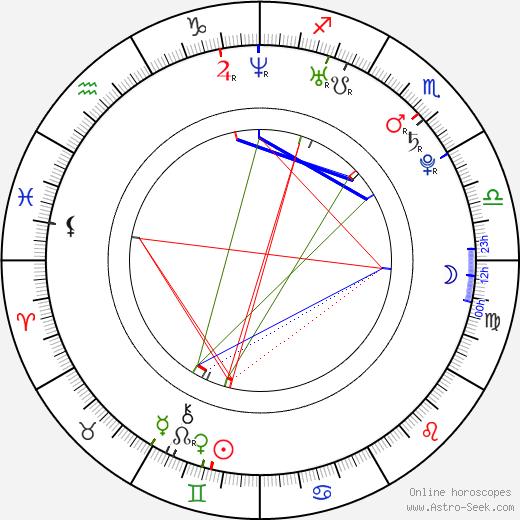 Ari Koivunen tema natale, oroscopo, Ari Koivunen oroscopi gratuiti, astrologia