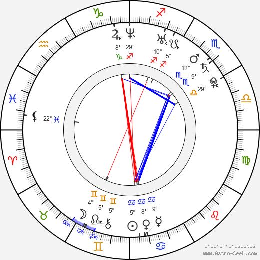 Aubrey Plaza birth chart, biography, wikipedia 2018, 2019