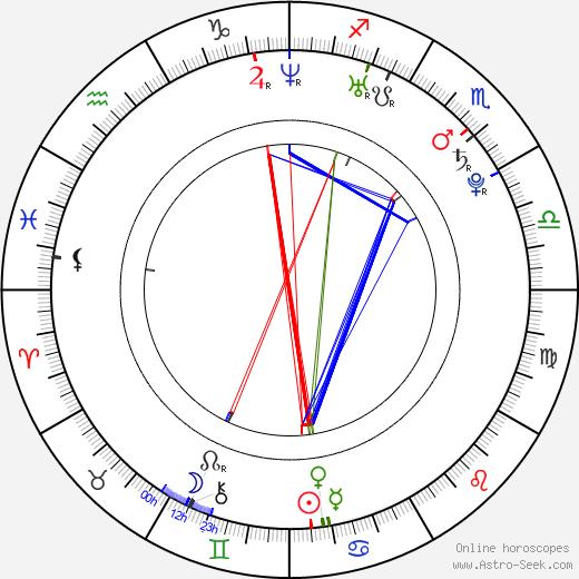 Обри Плаза Aubrey Plaza день рождения гороскоп, Aubrey Plaza Натальная карта онлайн