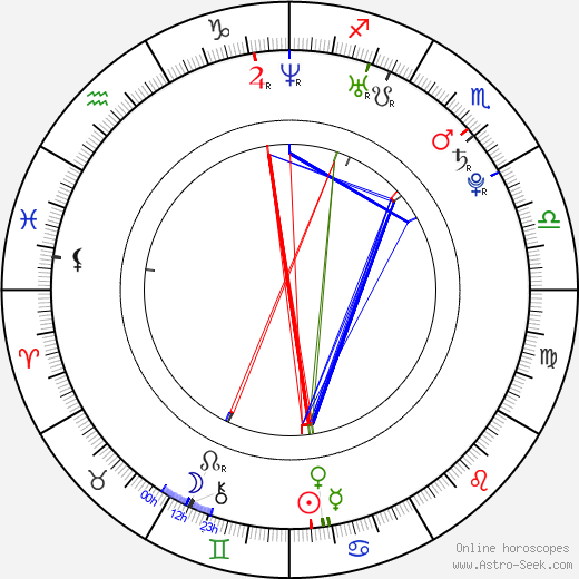Aubrey Plaza astro natal birth chart, Aubrey Plaza horoscope, astrology