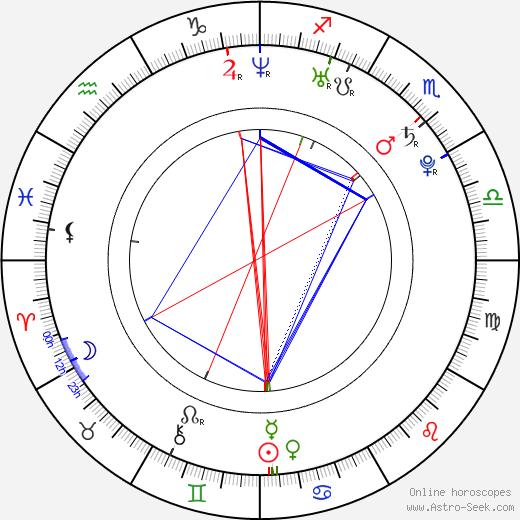 Brandon Roy tema natale, oroscopo, Brandon Roy oroscopi gratuiti, astrologia