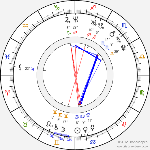 Bryan McGregor birth chart, biography, wikipedia 2019, 2020