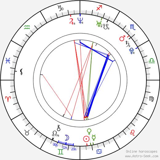 Bryan McGregor birth chart, Bryan McGregor astro natal horoscope, astrology