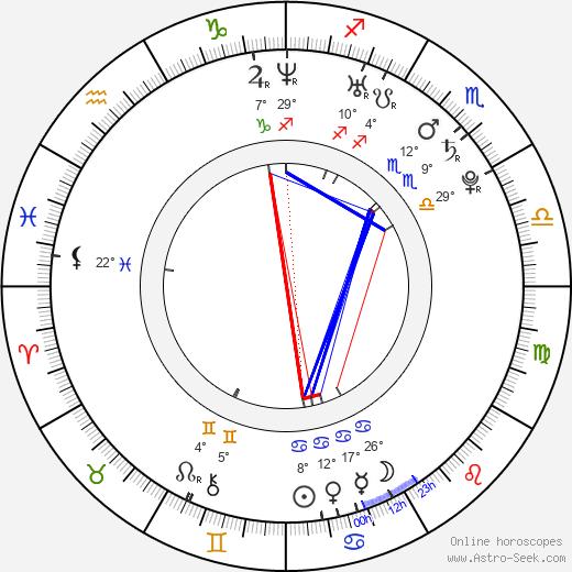 Fantasia Barrino birth chart, biography, wikipedia 2019, 2020
