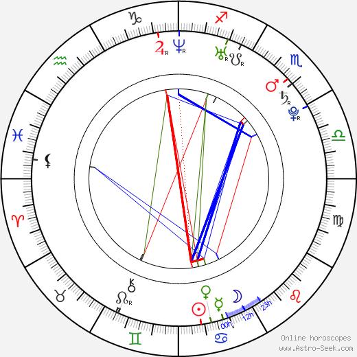 Fantasia Barrino astro natal birth chart, Fantasia Barrino horoscope, astrology