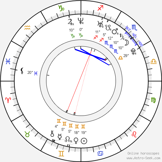 Grayson Boucher birth chart, biography, wikipedia 2020, 2021