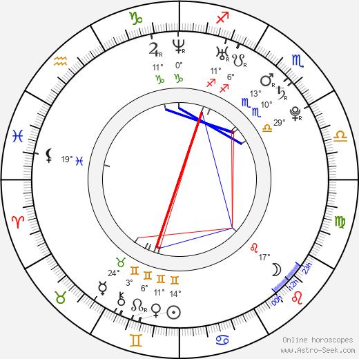 Jillian Murray birth chart, biography, wikipedia 2018, 2019