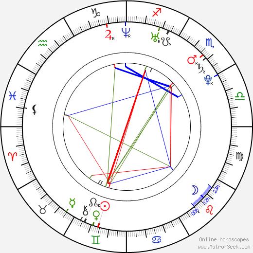 Jillian Murray astro natal birth chart, Jillian Murray horoscope, astrology