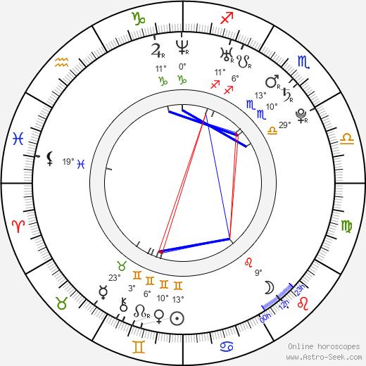 Jin Akanishi 1984 birth chart, biography, wikipedia 2018, 2019