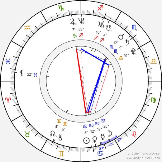 Julie Engelbrecht birth chart, biography, wikipedia 2019, 2020