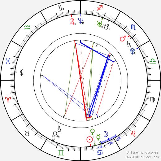 Julie Engelbrecht astro natal birth chart, Julie Engelbrecht horoscope, astrology
