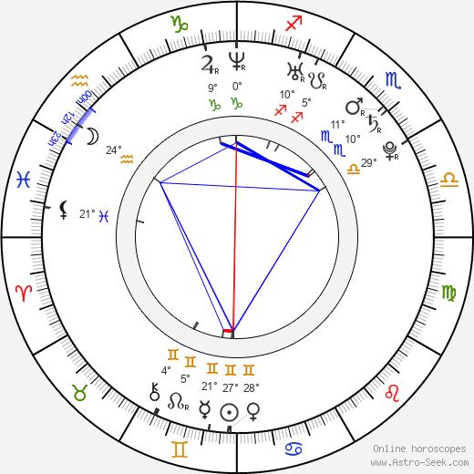 Kent Jude Bernard birth chart, biography, wikipedia 2019, 2020