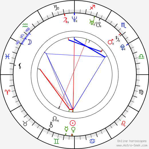 Kuba Czekaj astro natal birth chart, Kuba Czekaj horoscope, astrology