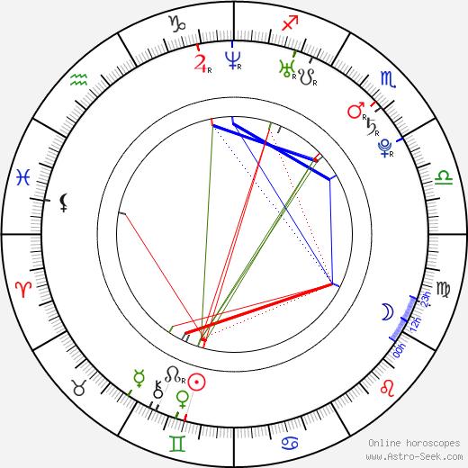Lana McKissack birth chart, Lana McKissack astro natal horoscope, astrology