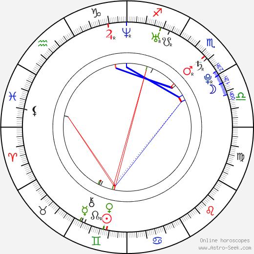 Lilian Sarah Fischerová birth chart, Lilian Sarah Fischerová astro natal horoscope, astrology