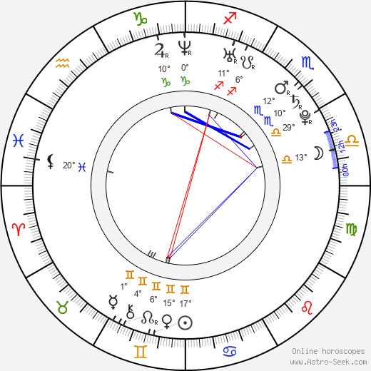 Maxi Pereira birth chart, biography, wikipedia 2020, 2021